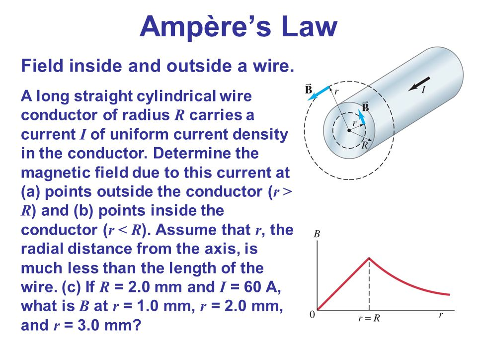 Ampère's Law Field inside and outside a wire.