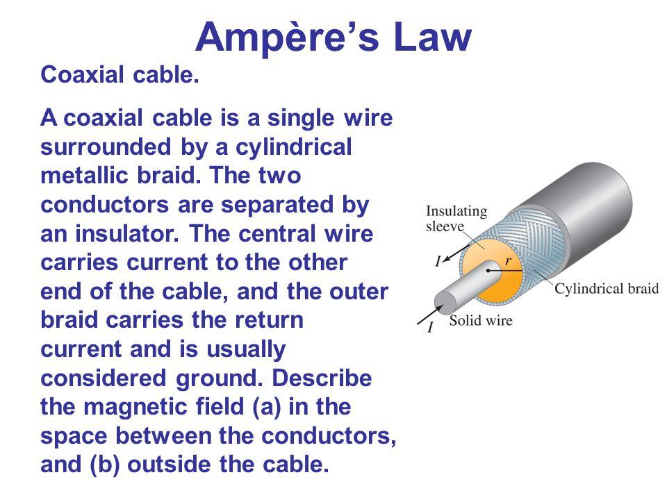 Ampère's Law Coaxial cable.