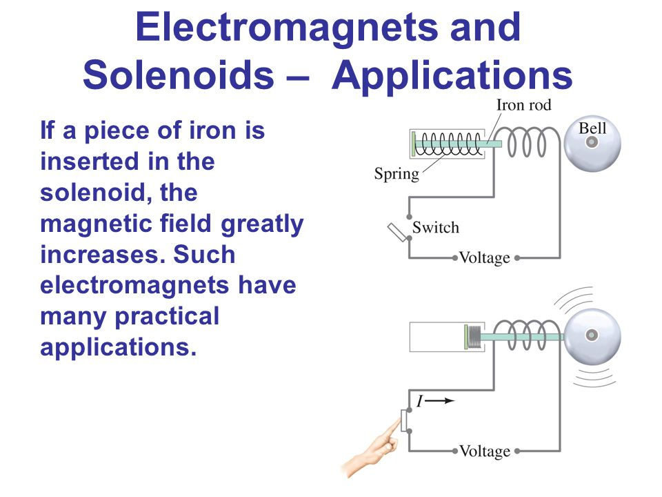 Electromagnets and Solenoids – Applications