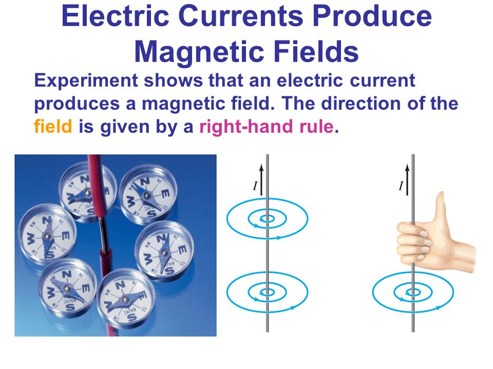 Electric Currents Produce Magnetic Fields