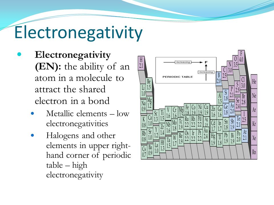 Electronegativity Electronegativity (EN): the ability of an atom in a molecule to attract the shared electron in a bond.
