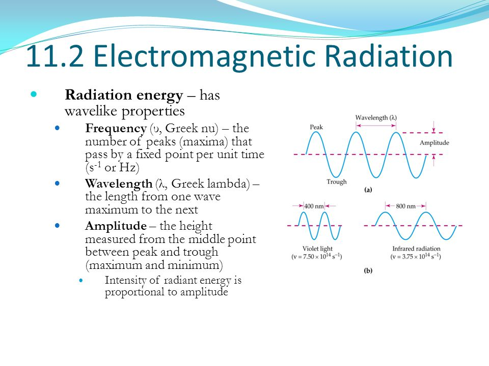 11.2 Electromagnetic Radiation