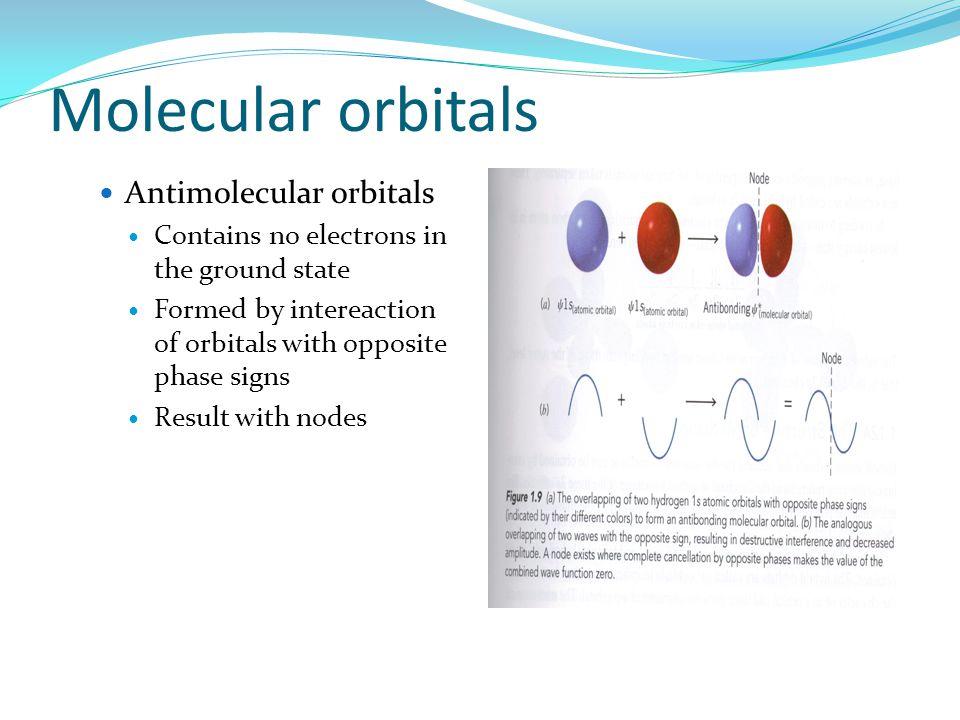 Molecular orbitals Antimolecular orbitals