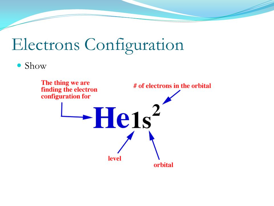 Electrons Configuration