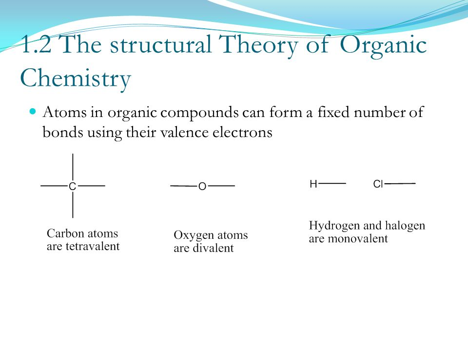 1.2 The structural Theory of Organic Chemistry
