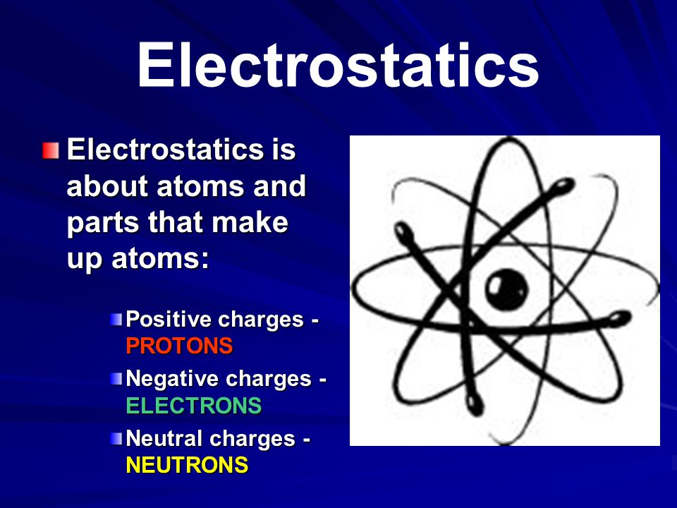 Electrostatics Electrostatics is about atoms and parts that make up atoms: Positive charges - PROTONS.