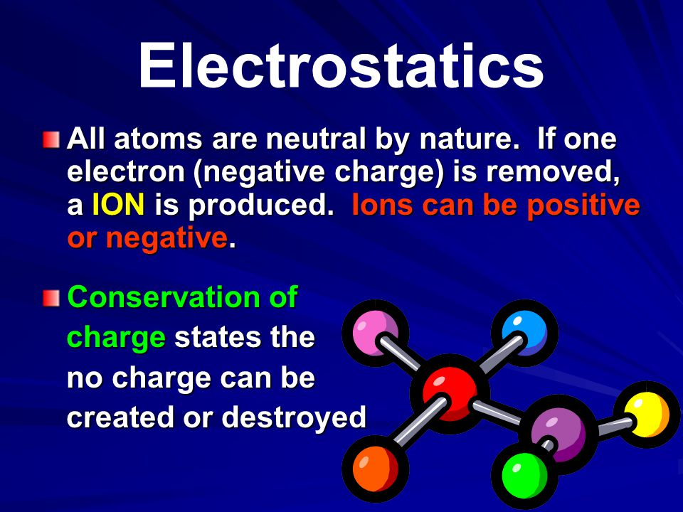 Electrostatics All atoms are neutral by nature. If one electron (negative charge) is removed, a ION is produced. Ions can be positive or negative.