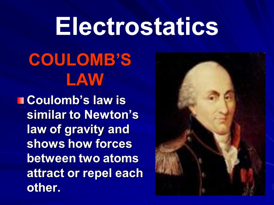 Electrostatics COULOMB'S LAW