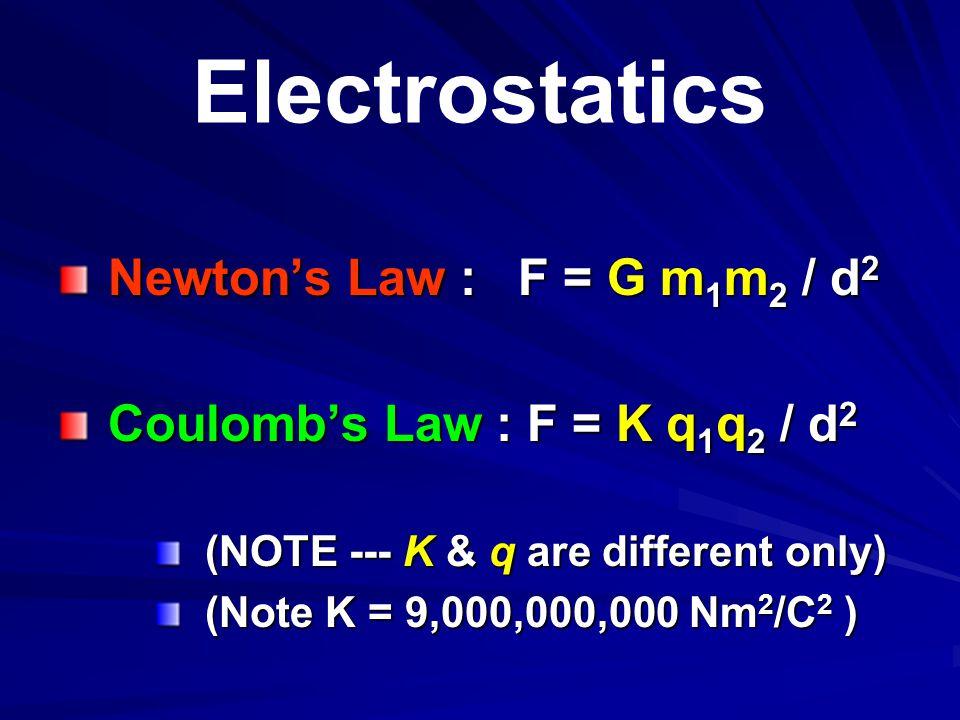 Electrostatics Newton's Law : F = G m1m2 / d2