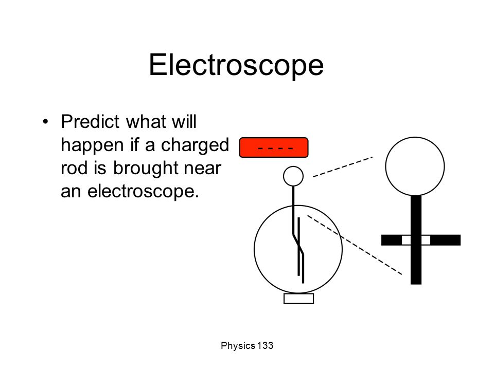 Electroscope Predict what will happen if a charged rod is brought near an electroscope. Physics 133