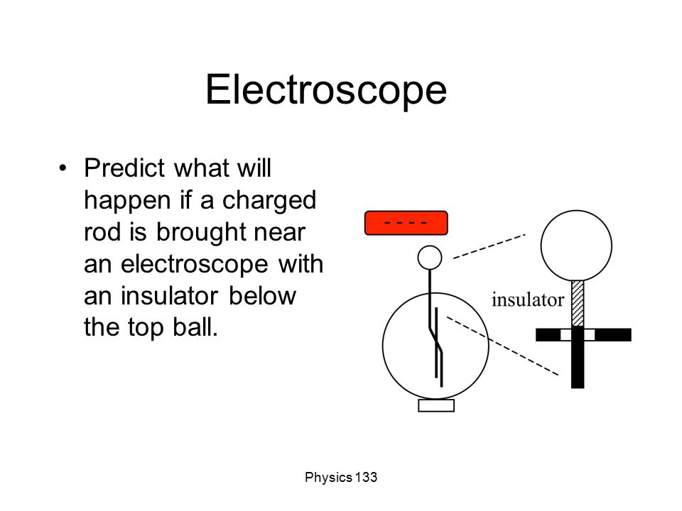 Electroscope Predict what will happen if a charged rod is brought near an electroscope with an insulator below the top ball.