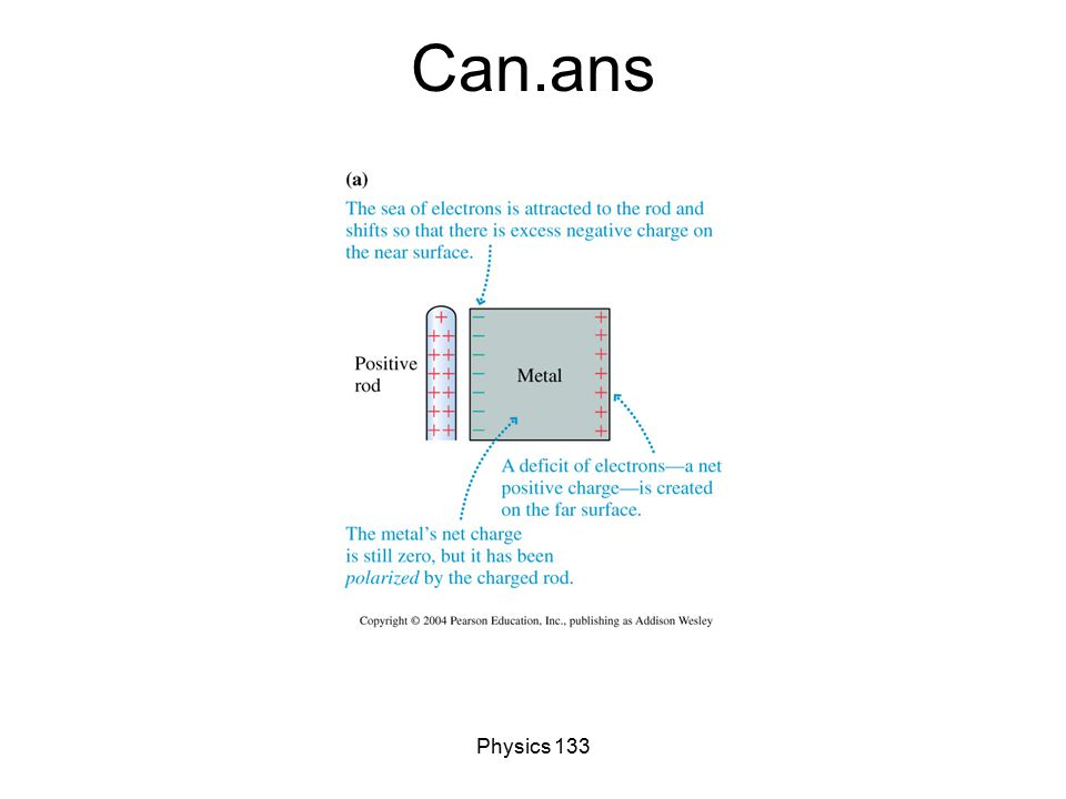 Can.ans Physics 133