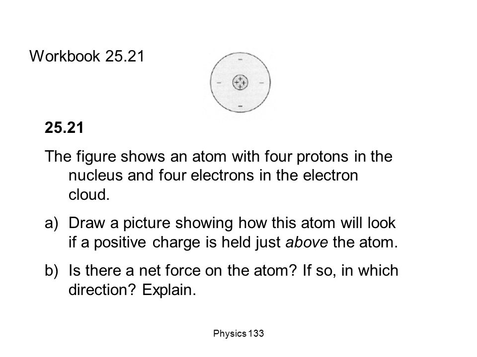 Is there a net force on the atom If so, in which direction Explain.
