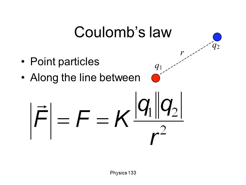 Coulomb's law Point particles Along the line between Physics 133