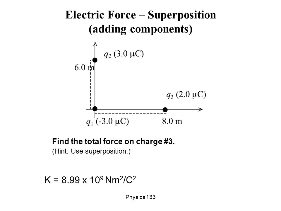 Electric Force – Superposition (adding components)