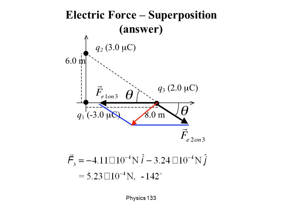 Electric Force – Superposition (answer)
