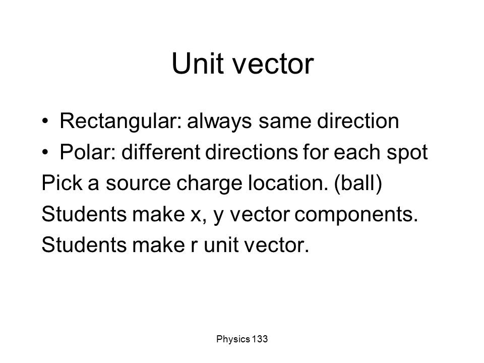 Unit vector Rectangular: always same direction