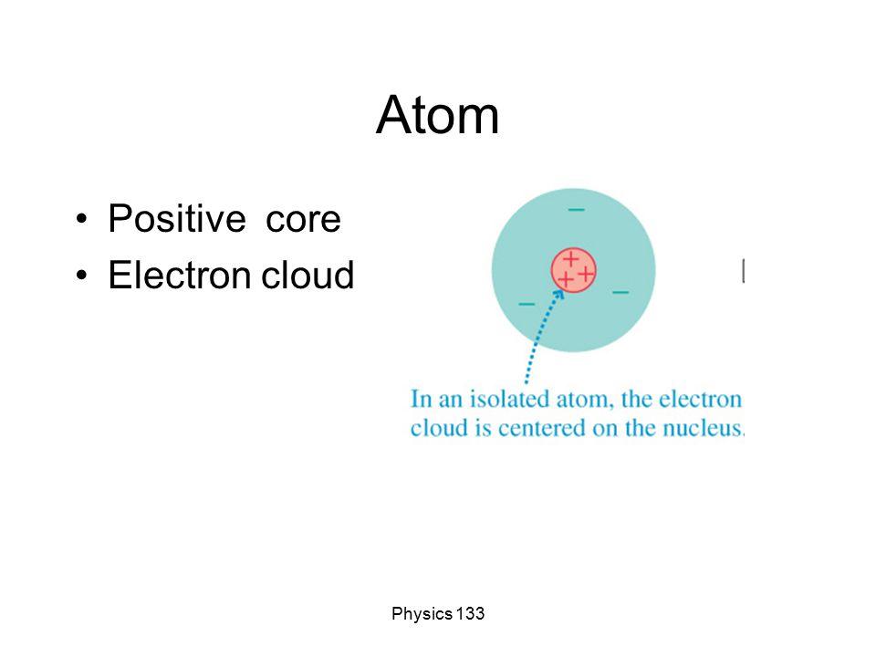 Atom Positive core Electron cloud Physics 133