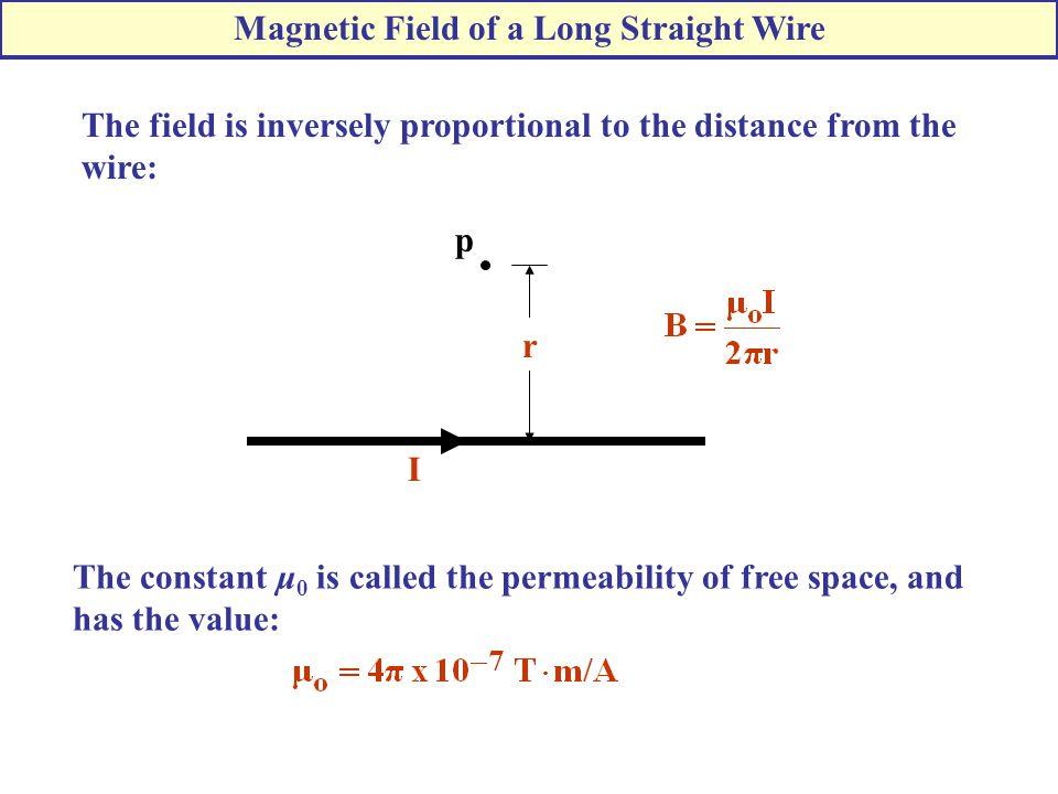 Magnetic Field of a Long Straight Wire