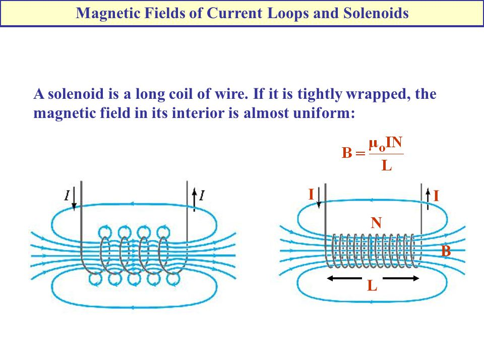 Magnetic Fields of Current Loops and Solenoids