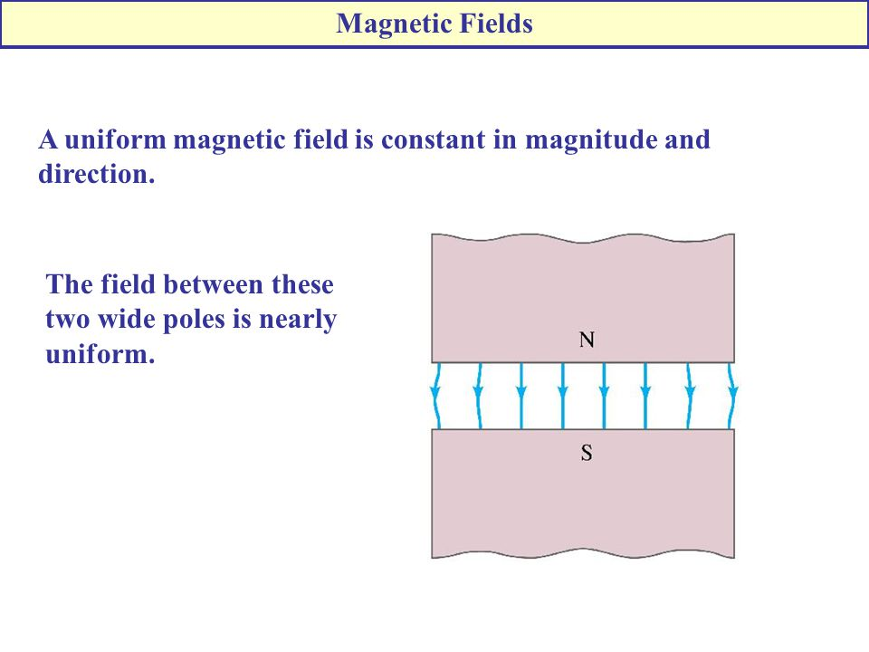Magnetic Fields A uniform magnetic field is constant in magnitude and direction. The field between these.