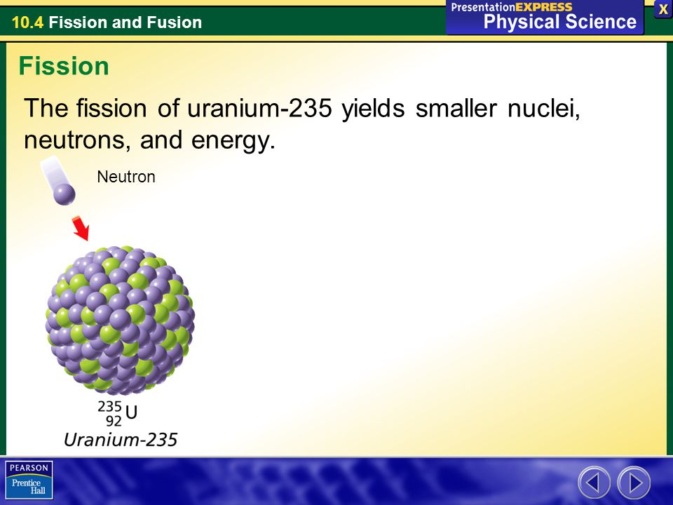 Fission The fission of uranium-235 yields smaller nuclei, neutrons, and energy. Neutron