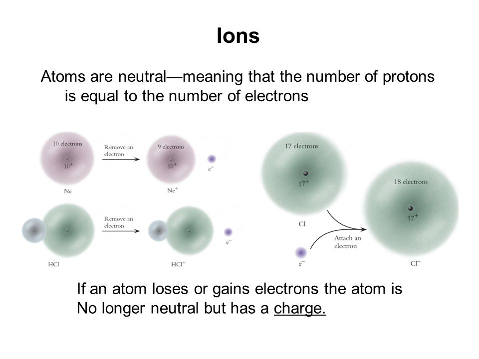 Ions Atoms are neutral—meaning that the number of protons