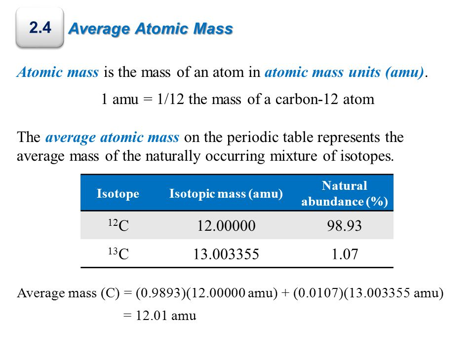 1 amu = 1/12 the mass of a carbon-12 atom