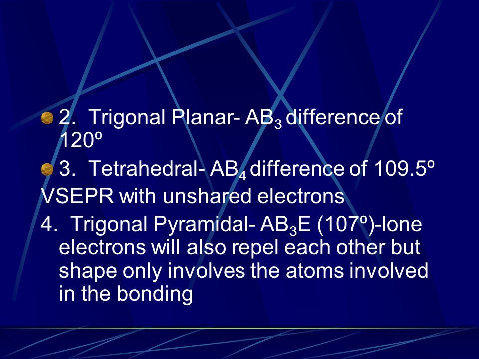 2. Trigonal Planar- AB3 difference of 120º