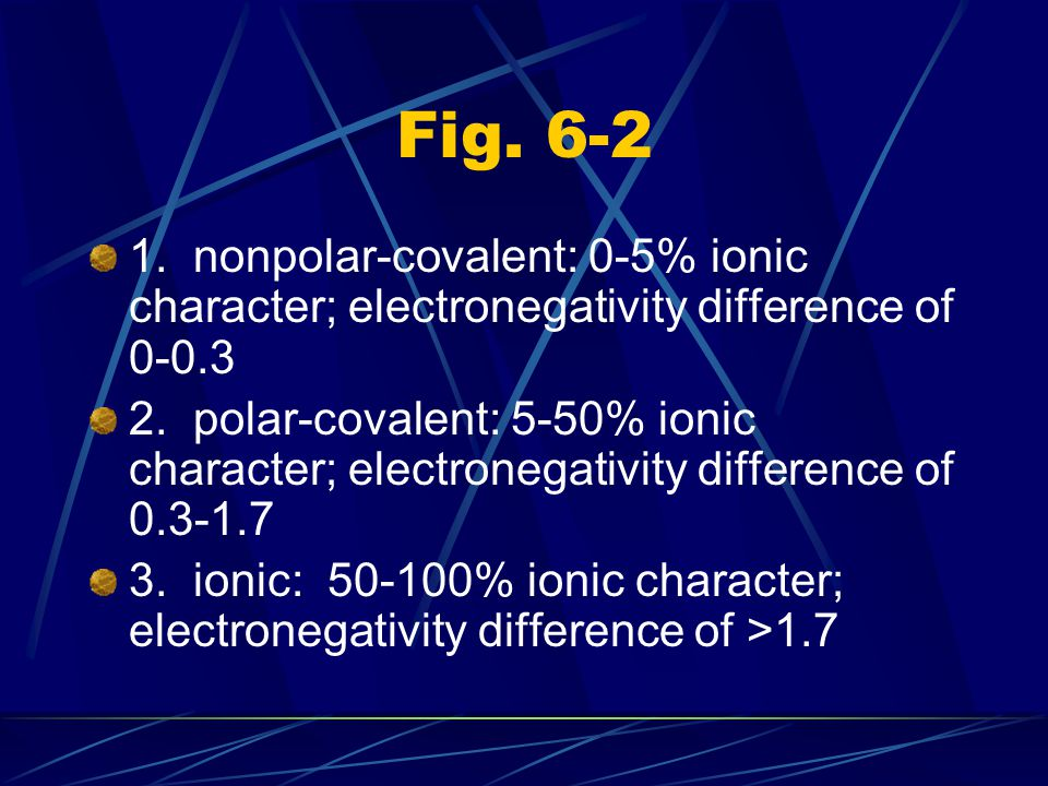 Fig. 6-2 1. nonpolar-covalent: 0-5% ionic character; electronegativity difference of 0-0.3.