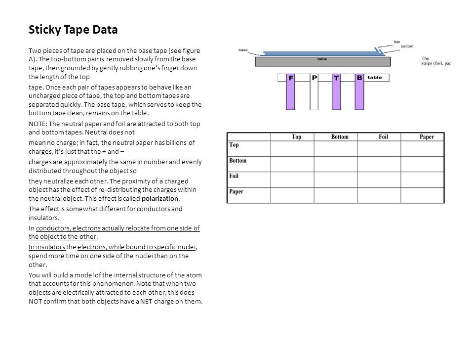 Sticky Tape Data