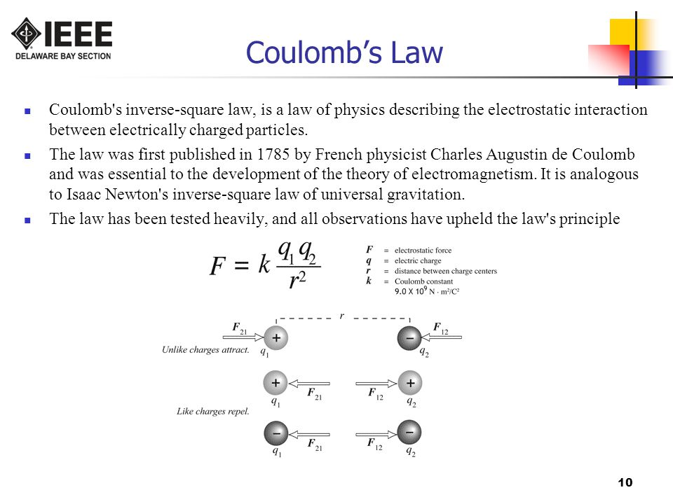 Coulomb's Law Coulomb s inverse-square law, is a law of physics describing the electrostatic interaction between electrically charged particles.