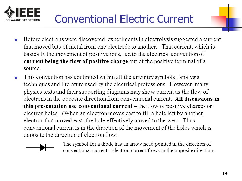 Conventional Electric Current
