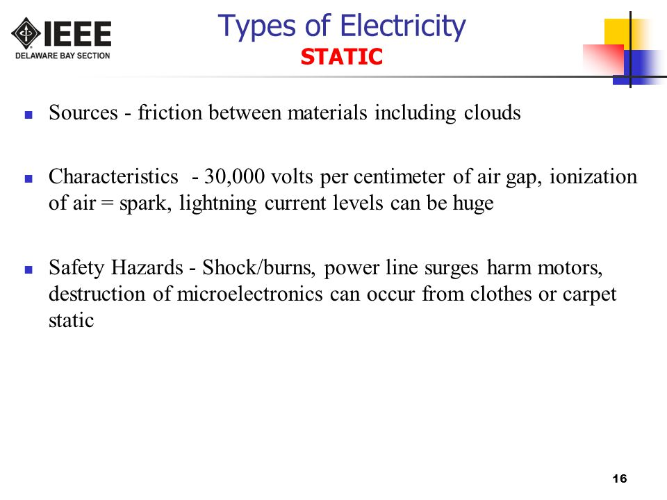 Types of Electricity STATIC
