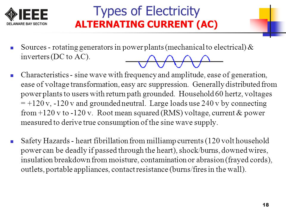 Types of Electricity ALTERNATING CURRENT (AC)