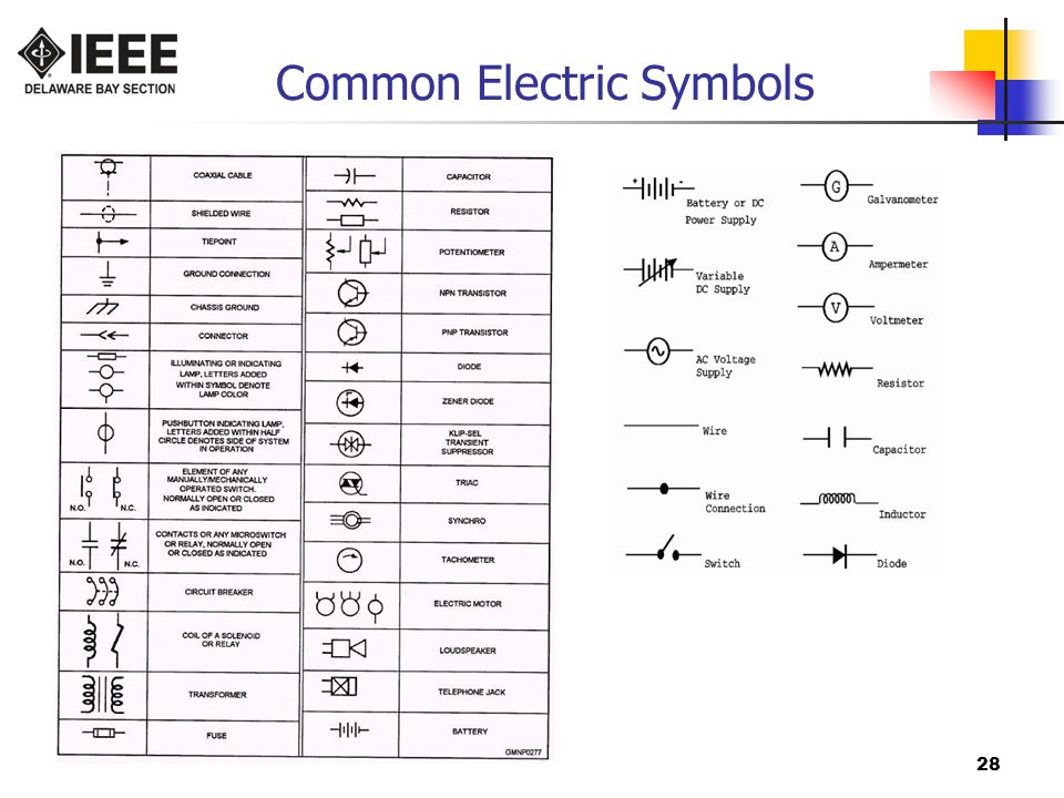Common Electric Symbols