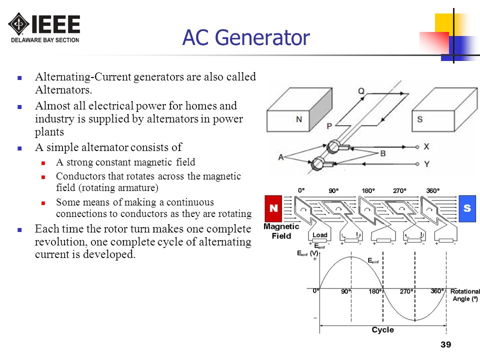 AC Generator Alternating-Current generators are also called Alternators.
