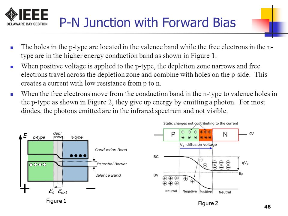 P-N Junction with Forward Bias