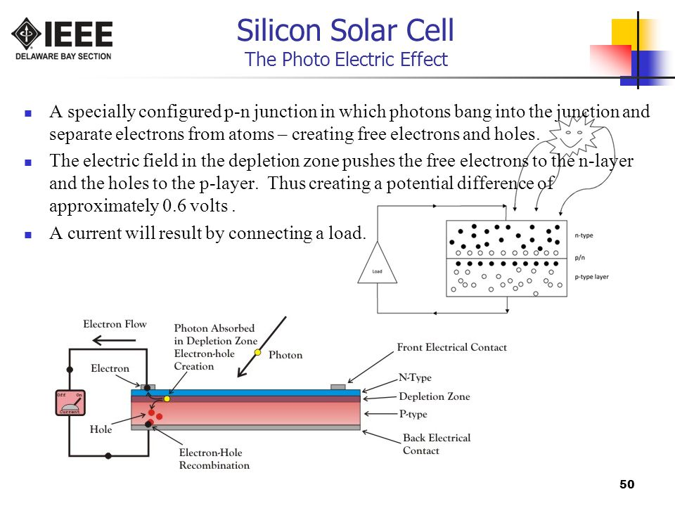 Silicon Solar Cell The Photo Electric Effect