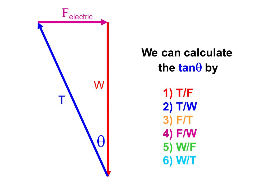 Felectric We can calculate the tan by W T/F T/W F/T F/W W/F W/T T 
