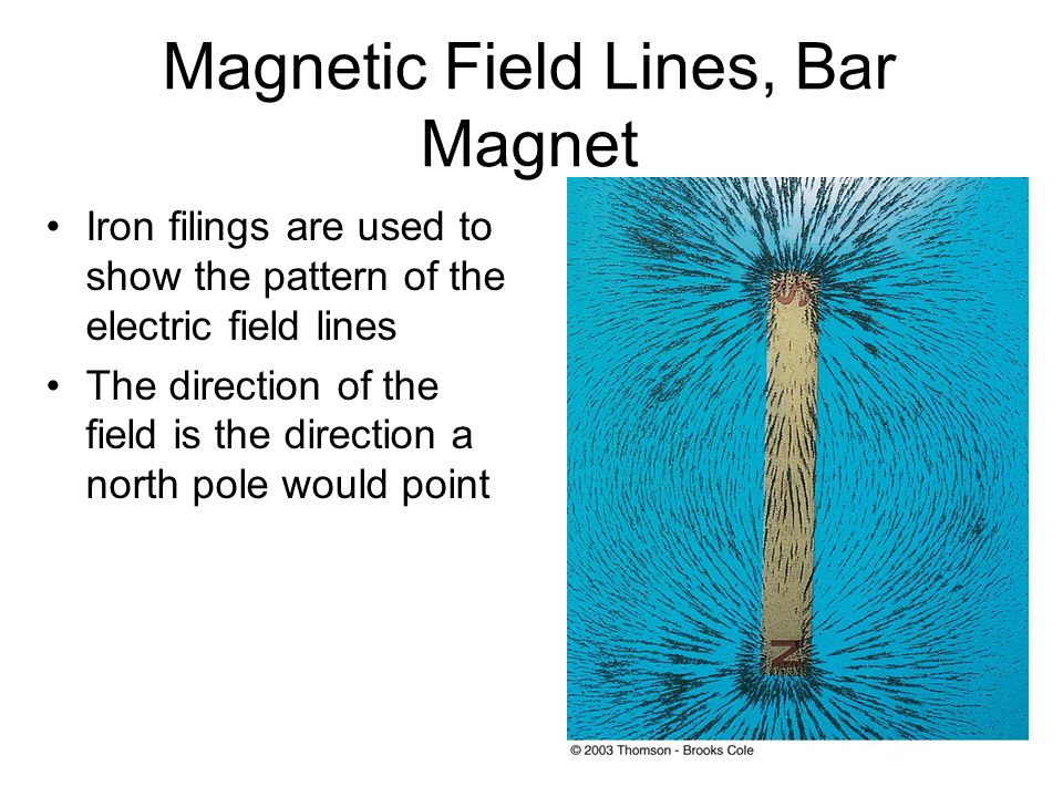 Magnetic Field Lines, Bar Magnet