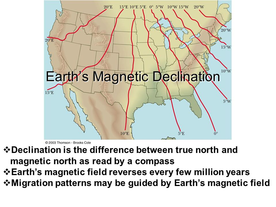Earth's Magnetic Declination