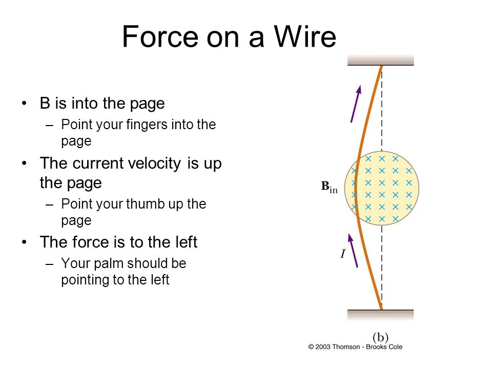 Force on a Wire B is into the page The current velocity is up the page