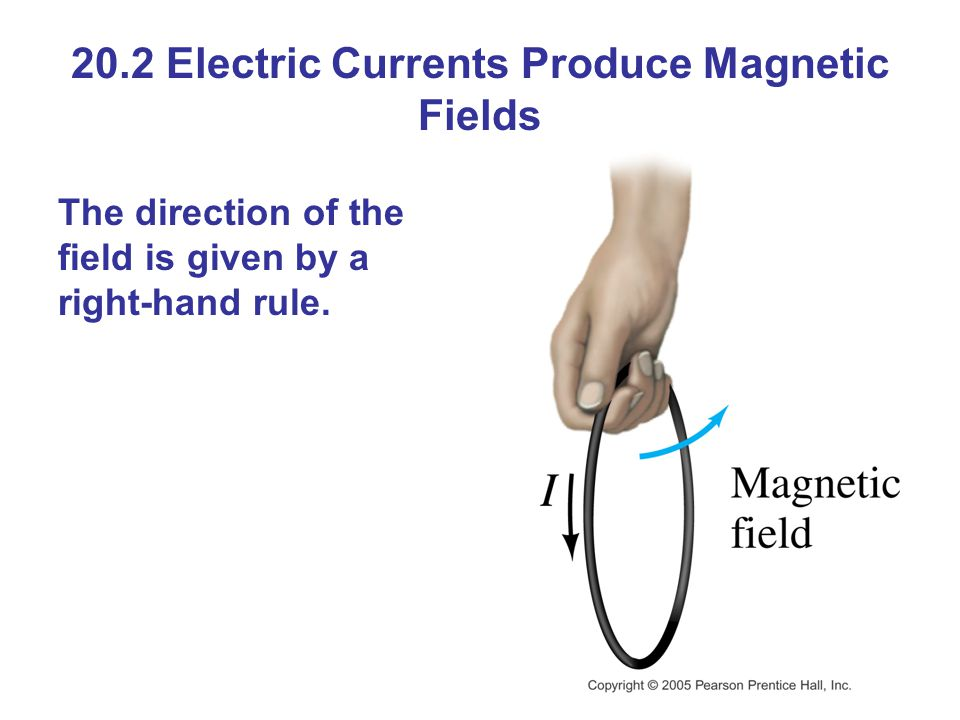 20.2 Electric Currents Produce Magnetic Fields