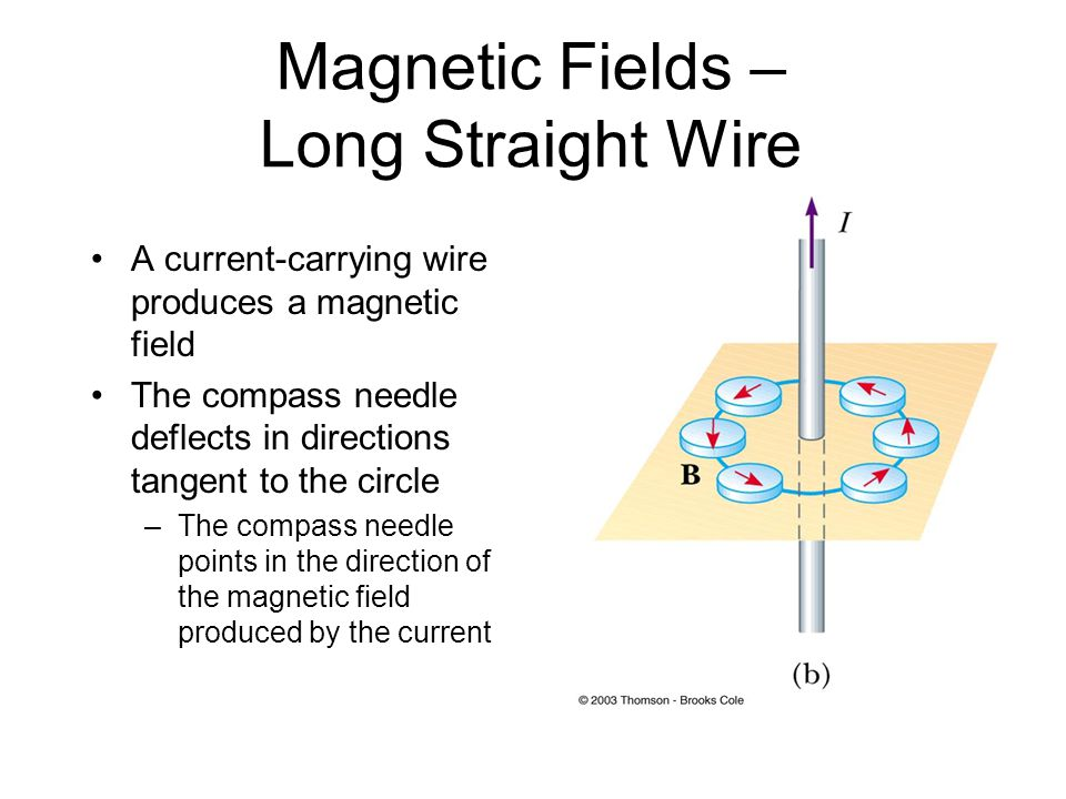 Magnetic Fields – Long Straight Wire