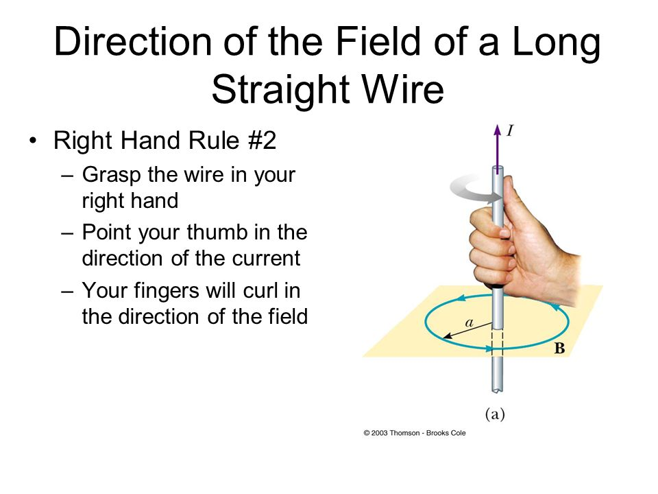 Direction of the Field of a Long Straight Wire