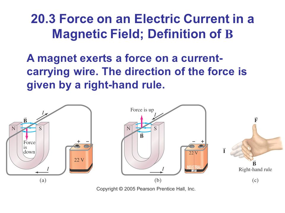 20.3 Force on an Electric Current in a Magnetic Field; Definition of B
