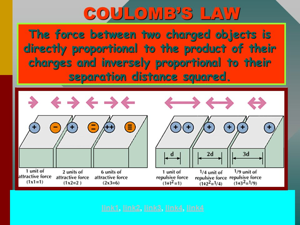 COULOMB'S LAW The force between two charged objects is