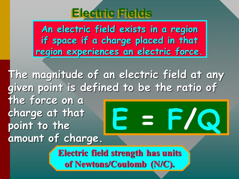 E = F/Q Electric Fields The magnitude of an electric field at any