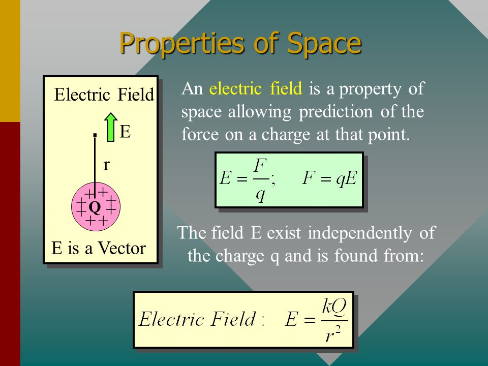 The field E exist independently of the charge q and is found from: